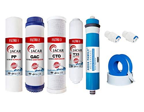 Kit Premium Oferta Membrana + Filtros para Ósmosis Inversa. Filtros para ósmosis 5 etapas. Universales. Modelo Jacar compatible 100x100. Recambio filtros osmosis. Filtros depurador de agua.
