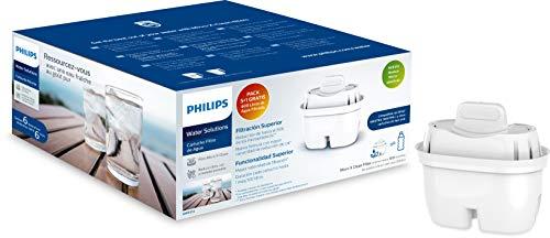 Philips - AWP212 - Filtro de agua Micro X Clean - Pack 5+1, Cartuchos para filtración de agua, Compatible con jarras Philips y principales marcas, cartucho Oval