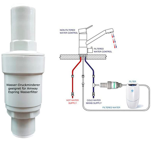 Conector de filtro de agua para Amway eSpring tres vías grifo